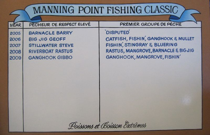 Manning Point Fishing Classic Winners Board